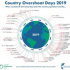 Overshoot days 2019 Global Footprint Network