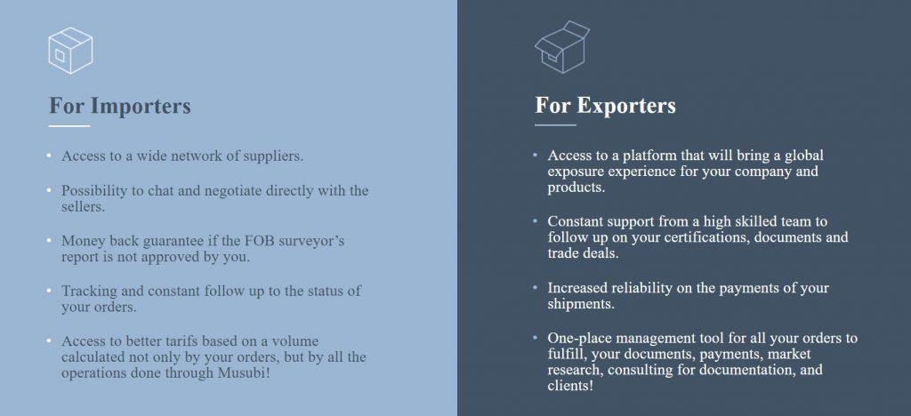 Importer -Exporter